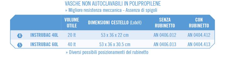 vasche non autoclavabili polipropilene